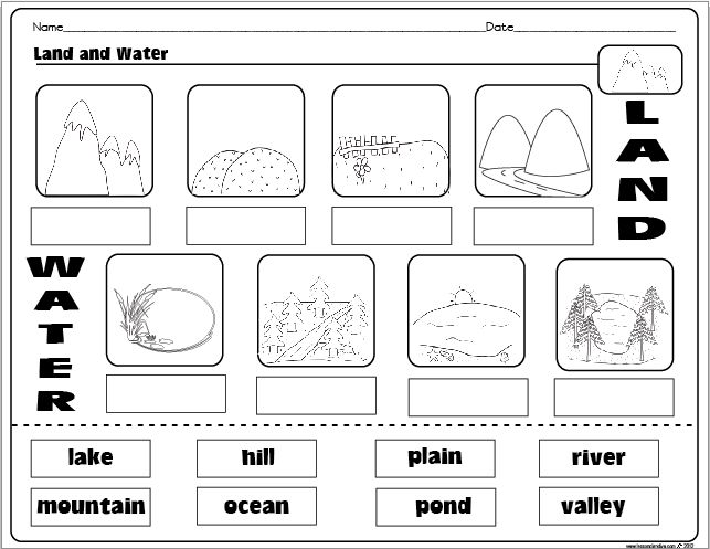 The Lesson Plan Diva: Landforms and Bodies of Water -  would work well as an assessment