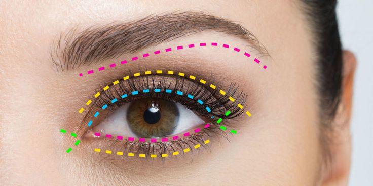 Sai esattamente dove mettere l'eyeliner o l'ombretto? Se hai sempre avuto qualche dubbio e sei convinta che tutto sia troppo difficile, ecco la nostra piccola guida che ti indicherà le parti dell'occhio che devi colpire con il giusto tocco di pennello