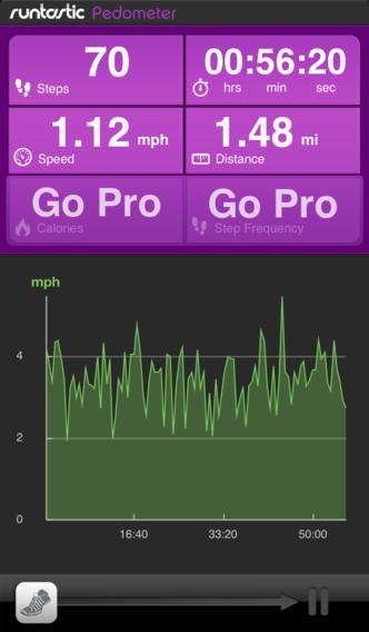 Runtastic pedometer step Counter er gratis og kan tælle dine skridt op.