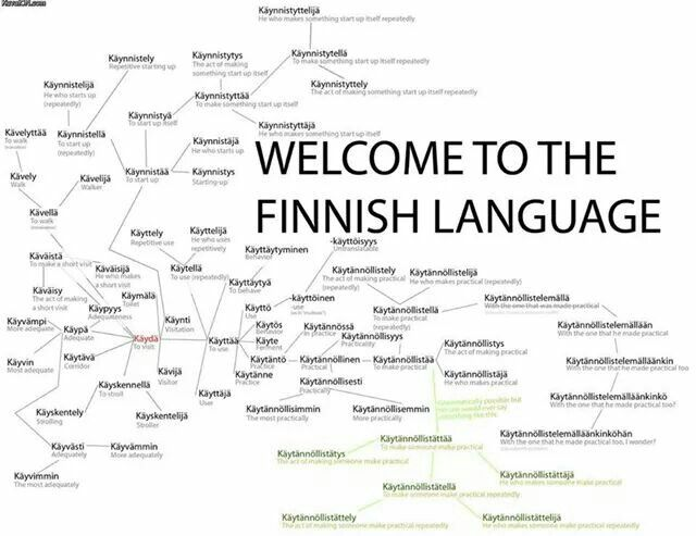 Welcome to the Finnish language
