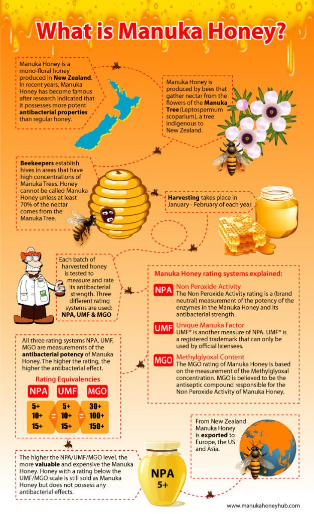 Why I'm so interested in trying the Antipodes mask - Manuka honey is amazing! #MySomethingNew -- Original description: Manuka honey health benefits; the only honey with medicinal benefits