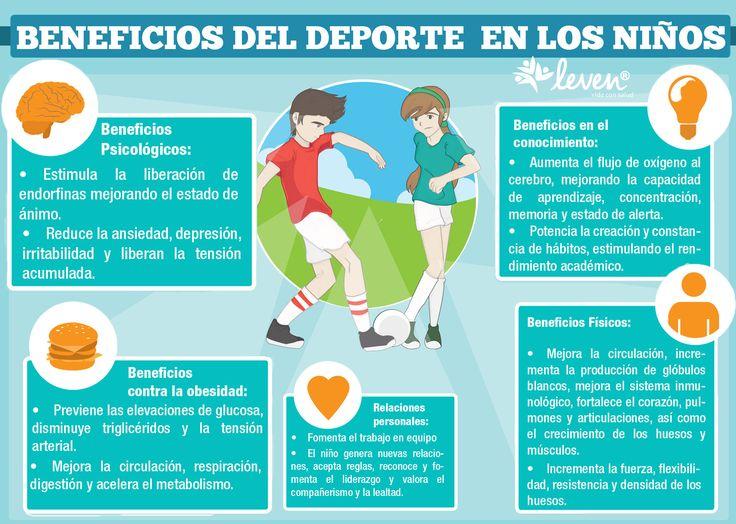 Se acaban las #vacaciones y tus hijos no realizaron actividades deportivas... A continuación te mostramos la importancia del #deporte en tus hijos para que no dejen de practicarlo. #Leven