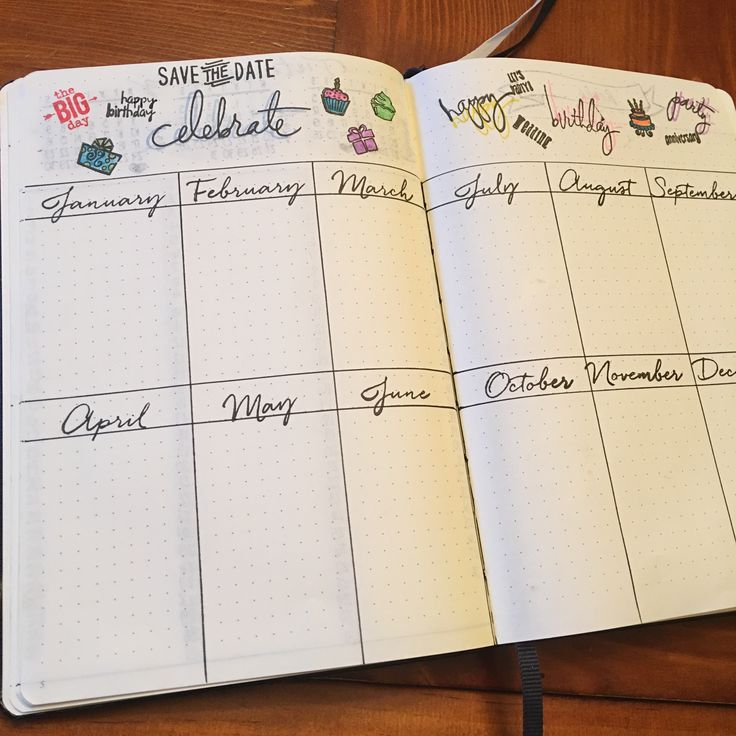 Bullet journal birthday list collection page