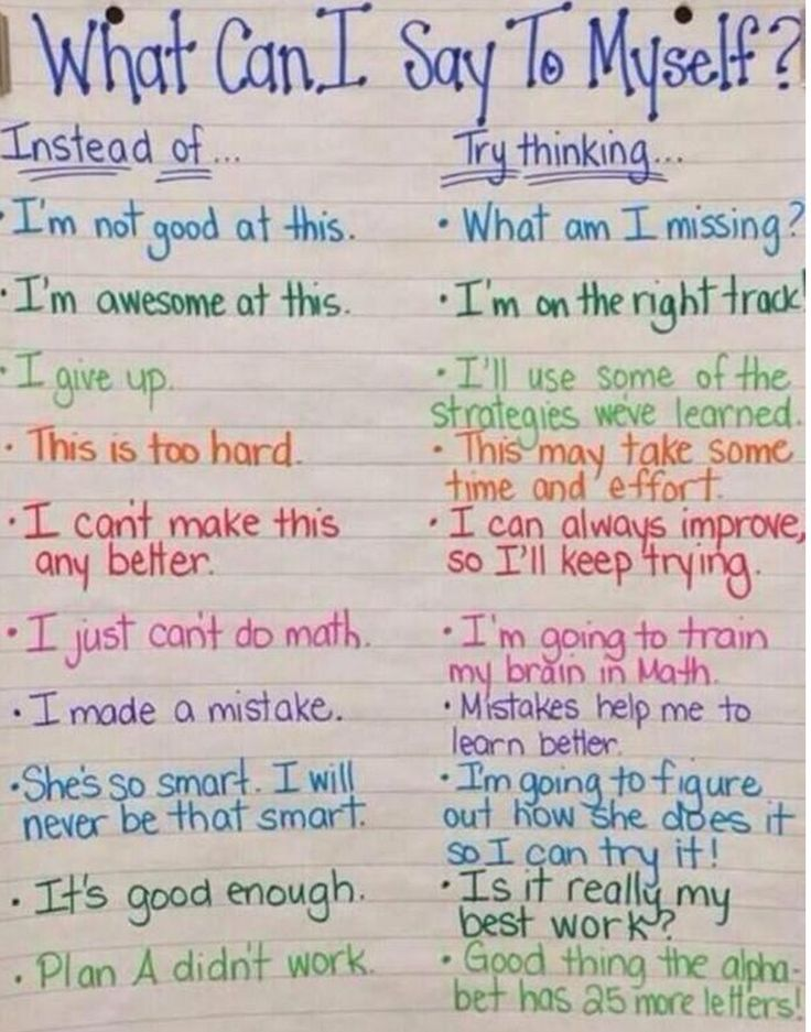 """@justintarte: What can I say to myself instead... via @VisibleLearning #edchat #unionrxi "" @MiniMatisse"
