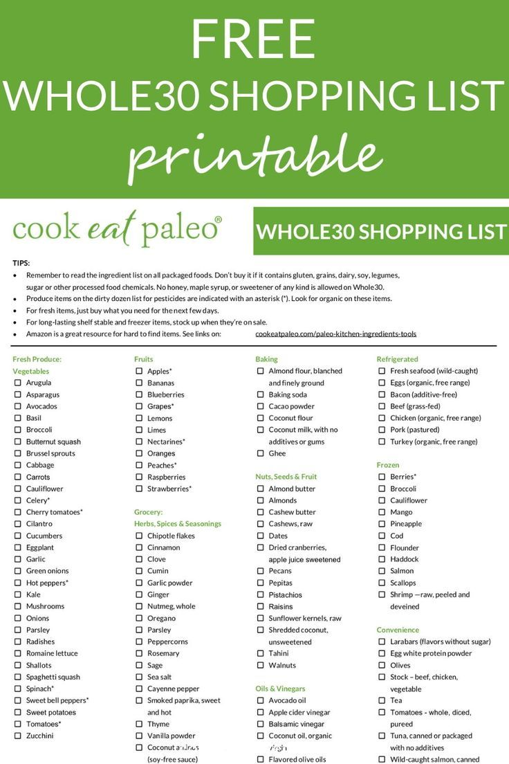 Sign up to get your FREE printable Whole30 shopping list