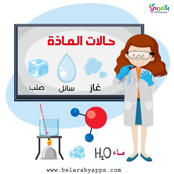رسومات عن حالات المادة صور حالات المادة وتحولاتها بالعربي نتعلم States Of Matter Matter Science Science Poster