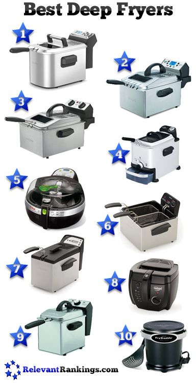 The top 10 best deep fryers as rated by relevantrankings.com