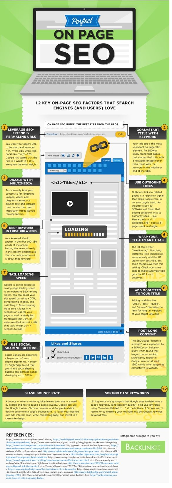 Great ideas about SEO for blog posts. On Page SEO Infographic