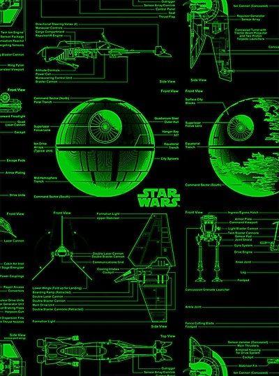 Tela FQ :: Star Wars Death Star :: de nosgustanlosretros por DaWanda.com