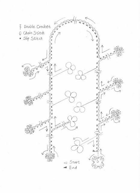 Crochet Shamrock Necklace Totorial by hibilabo, via Flickr