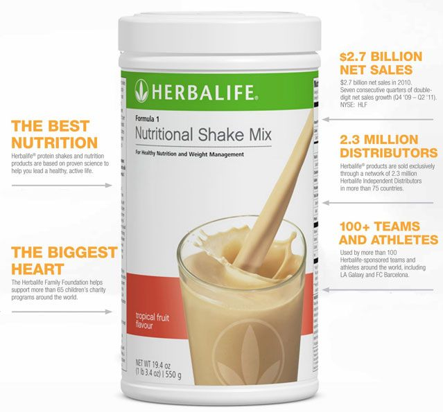 how to lose weight with herbalife diet