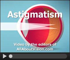 Wondering what astigmatism is? [video]