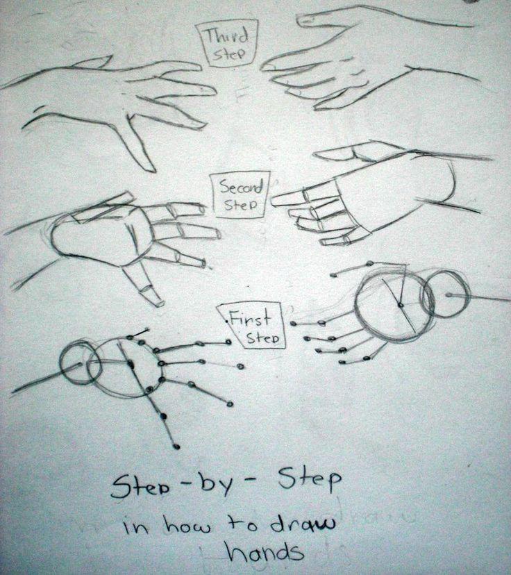 Leren handen te tekenen