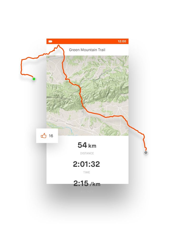 Designed by athletes, for athletes, Strava's mobile app and website connect millions of runners and cyclists through the sports they love.