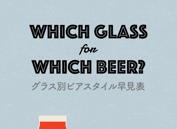 みなさんはビールをどんなグラスで飲んでますか?ビールの種類によって正しいグラス選ぶことで、ビールの香りを豊かにし適度な炭酸の発泡量に仕上げてくれます。グラスの形状によって舌へのアクセスの仕方も違うので、味わいの印象も大きく変わります。ベルギーでは銘柄ごとに提供するグラスが定められているぐらいですからね。「このビールにはこのグラスで飲んでね」っていう作り手のこだわりを感じますね。そこで今回は、グラス別に最適なビールのスタイルをご紹介します。 基本的には間違った飲み方というのはありません。フランス人が日本酒をワイングラスで飲むように、肩肘張らずに最適なグラスを見つけてみてはいかがでしょうか。