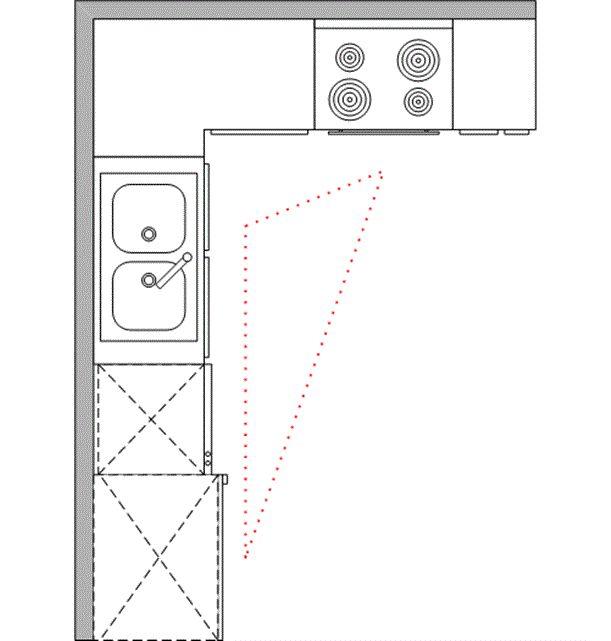 L Shape Kitchen On Kitchen Layout Idea Part 70