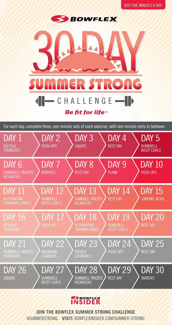 Summer is almost here and we are all dreaming of being in itsy-bitsy bikinis….but are you there yet? I know I'm not. I've been working hard in the gym focusing on weight loss – but another way to measure success is also through strength! So join me in the 30 day Summer Strong Challenge with …