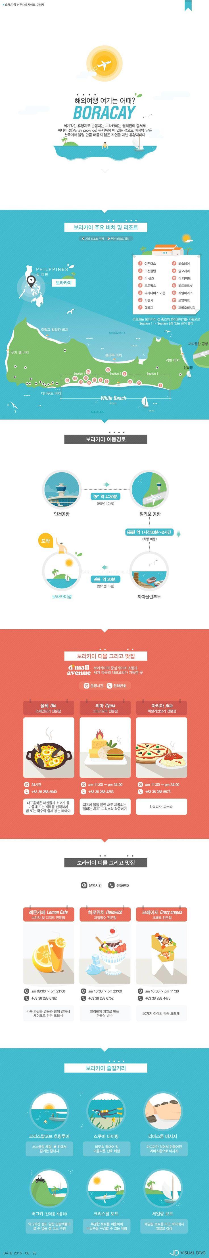 보고 먹고 즐기고… 올 여름 휴가는 지상낙원 '보라카이'서 [인포그래픽] #BORACAY / #Infographic ⓒ 비주얼다이브 무단 복사·전재·재배포 금지