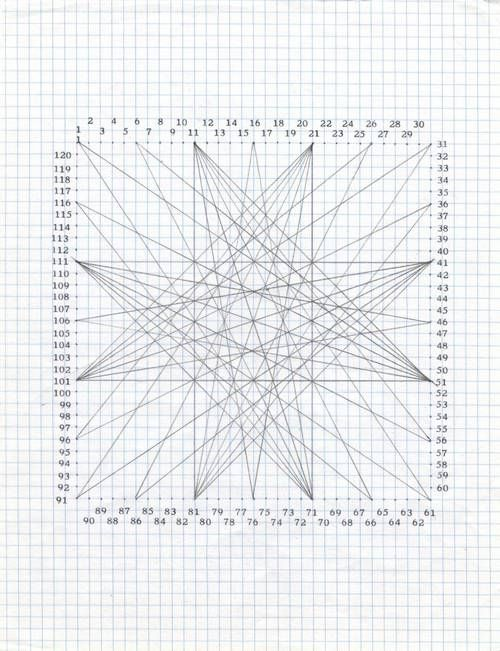 143 best I LOVE Graph Paper! images on Pinterest Graph paper - octagon graph paper