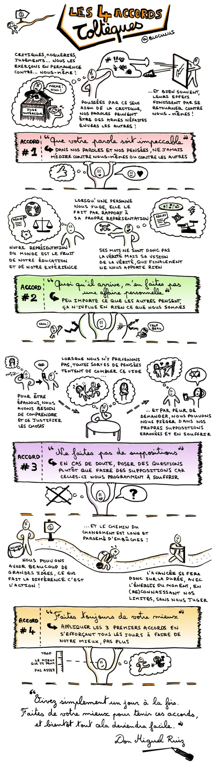 Sketchnote 4 accords Toltèques