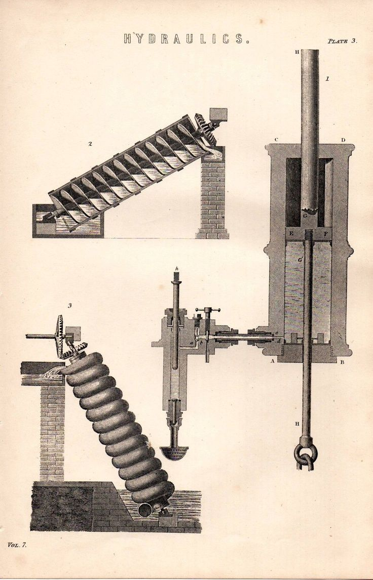archimedes machine