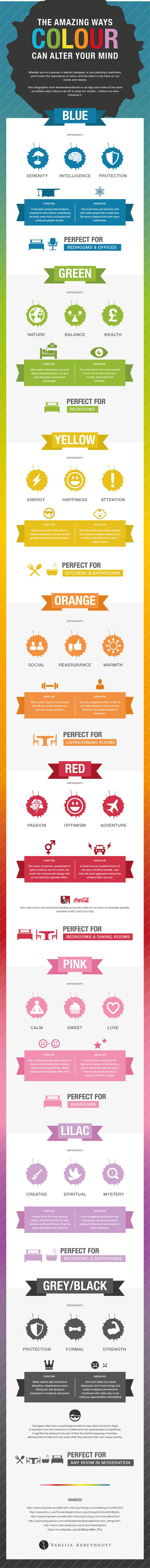 The Amazing Ways Colours Can Alter Your Mind #infographic #webdesign                                                                                                                                                                                 More