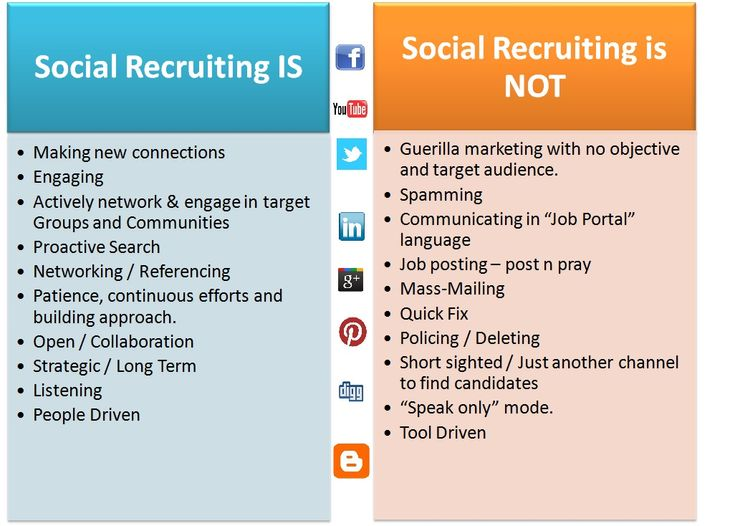 Best BusinessHrRecruiting Images On   Social Media