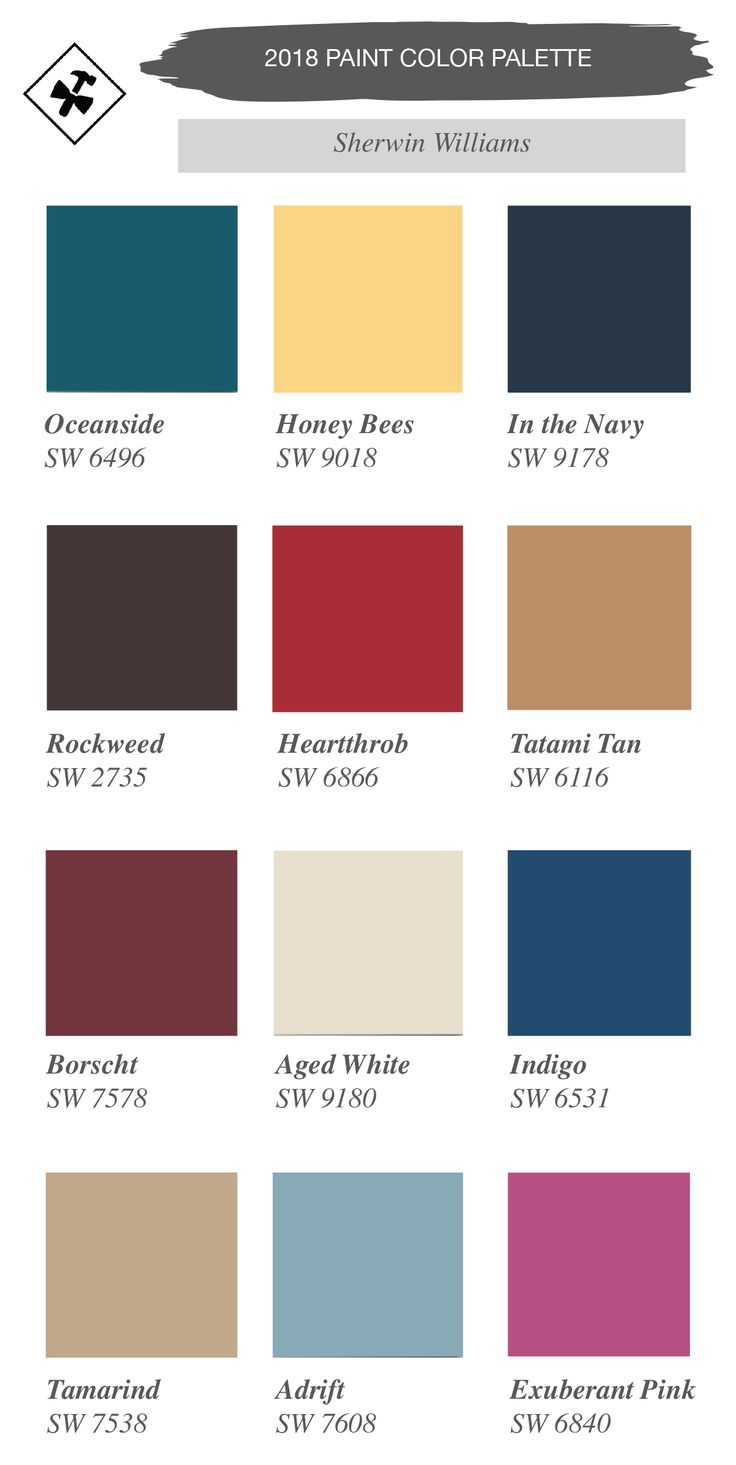 2018 paint color palette with sherwin williams | home remodeling and design tren... interior paint