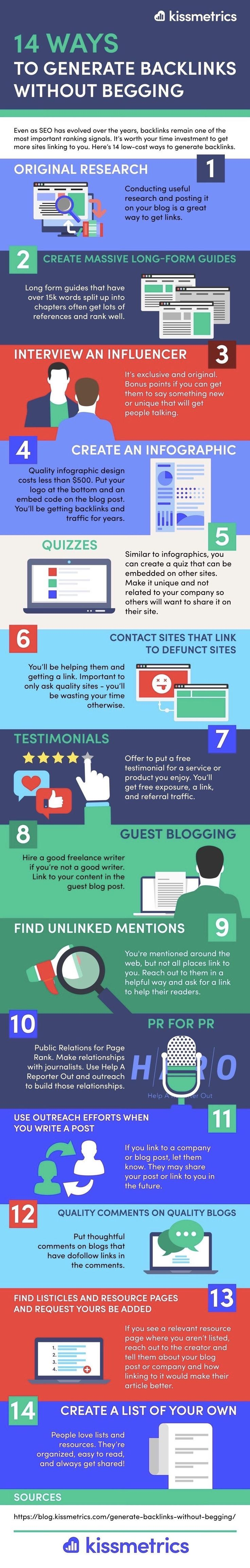 14 Ways to Earn Backlinks Without Begging [Infographic] | Social Media Today #socialmediamarketingstrategy