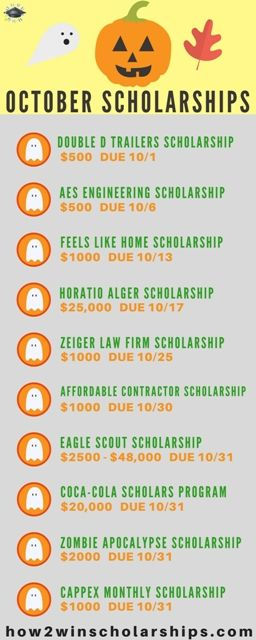 October College Scholarships - Do NOT be scared to apply! // follow us @motivation2study for daily inspiration