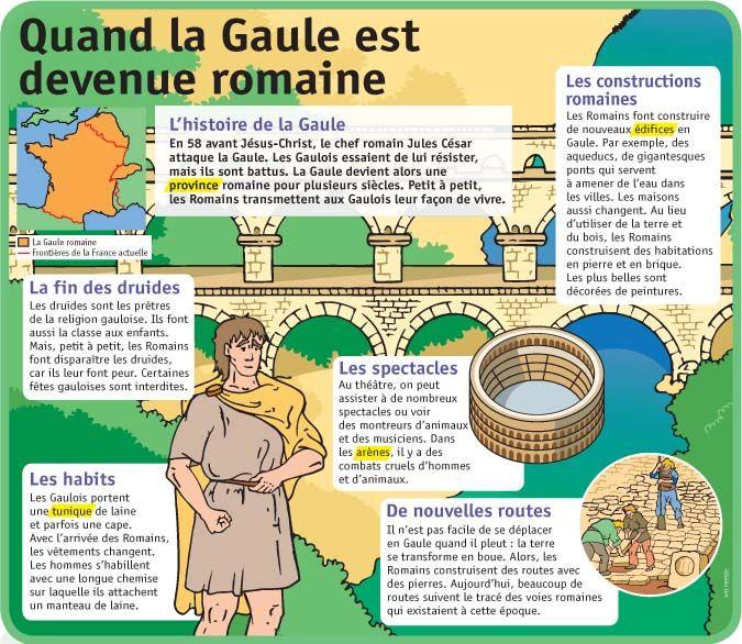 Fiche exposés : Quand la Gaule est devenue romaine