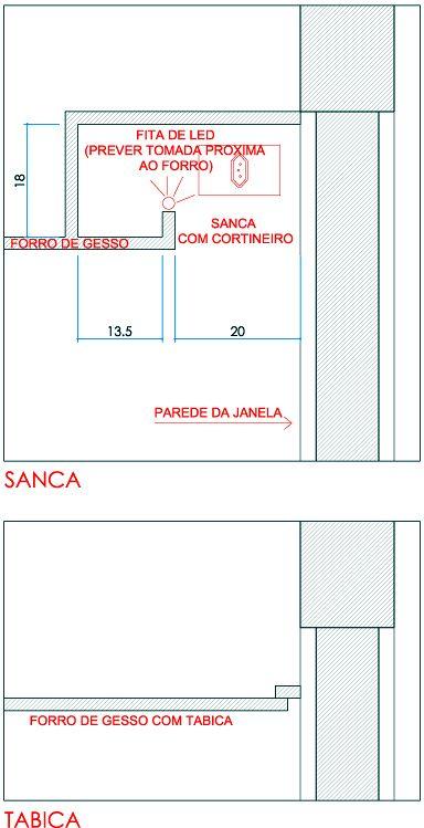 (reforma) forro de gesso com tabica e sanca - São Paulo (São Paulo) | Habitissimo