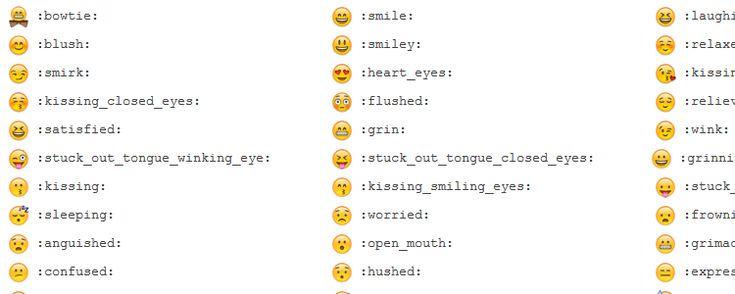 emojify.js – Javascript module to convert Emoji keywords to images.