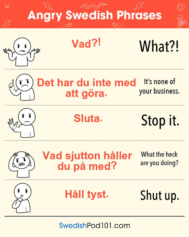 Angry Swedish phrases