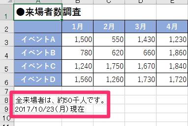 【エクセル時短】これができたら関数中級者! 文章内の数値や日付を「TEXT関数」で自動更新するワザ   Excel   できるネット