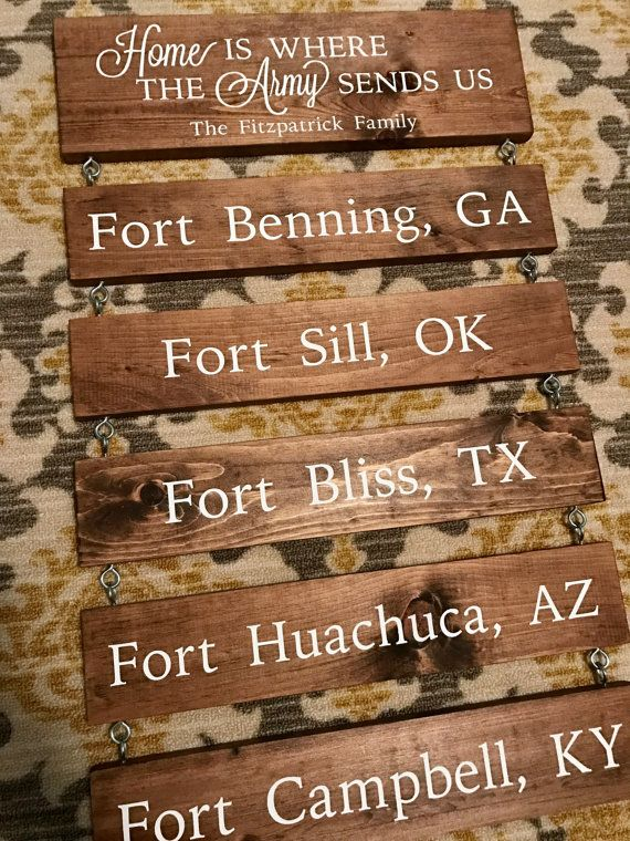 Home Is Where The Army Sends Us Army Sign by WorkshopOnWall