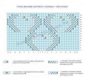 Схема вязания ажурного элемента