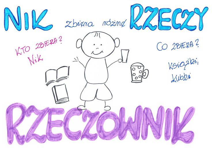 Gramatyka opisowa nie jest najbardziej porywającym ifascynującym działem języka polskiego, ztym się chyba zgodzą nawet najbardziej fanatyczni poloni...