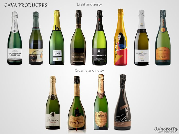 Let's learn 'What is Cava' and what makes it unique. You'll be surprised to know that Cava is far closer to Champagne than it is to Prosecco. If you're looking for more advice on value sparklers, look no further.