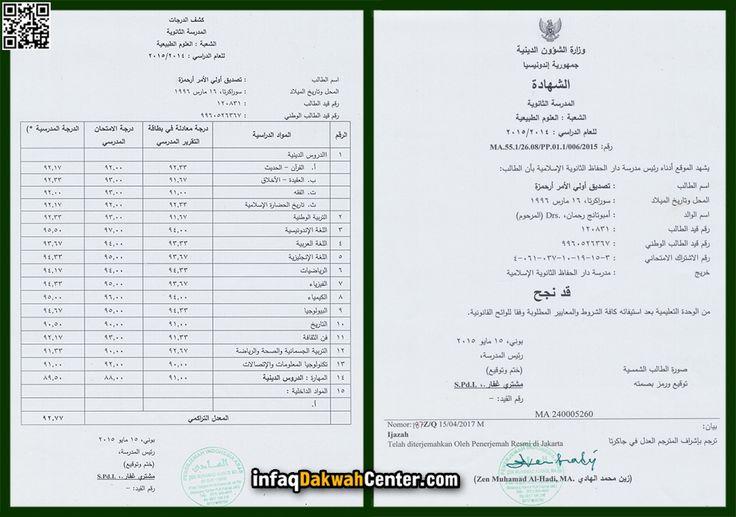 Tasdiq Ulil Amri: Anak Yatim Berprestasi Akan Melanjutkan Kuliah ke Universitas Al-Azhar Kairo Butuh Biaya 13 Juta. Ayo Bantu..!!  Tasdiq Ulil Amri Arhamzah (21) anak yatim berprestasi putra Makassar mendapatkan beasiswa pendidikan program Strata Satu (S1) di Universitas Al-Azhar Kairo Mesir tapi terkendala biaya transport. Sang ayah Drs Ambo Tang Rahman MPd sudah wafat enam tahun silam sedangkan sang ibu Dra Minatang hanyalah seorang guru ngaji di kampungnya Minasa Upa Rappoccini Makassar…