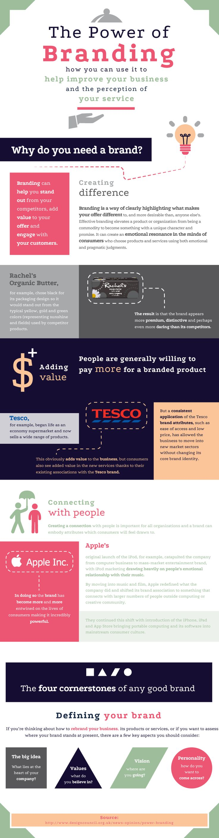The Power of Branding [Infographic] AND Take this Free Full Lenght Video Training on HOW to Start an Online Business