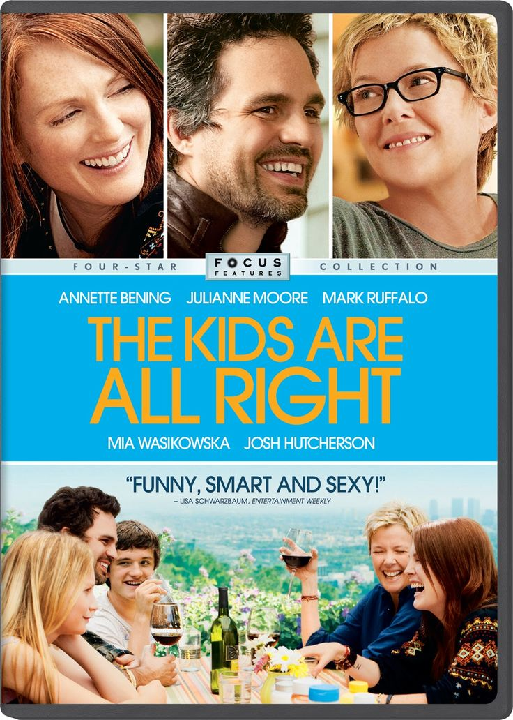 The Kids Are Alright (2010)