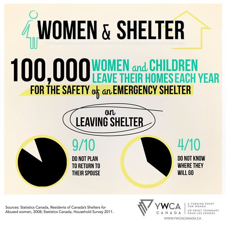 Shelters for women with kids-8016