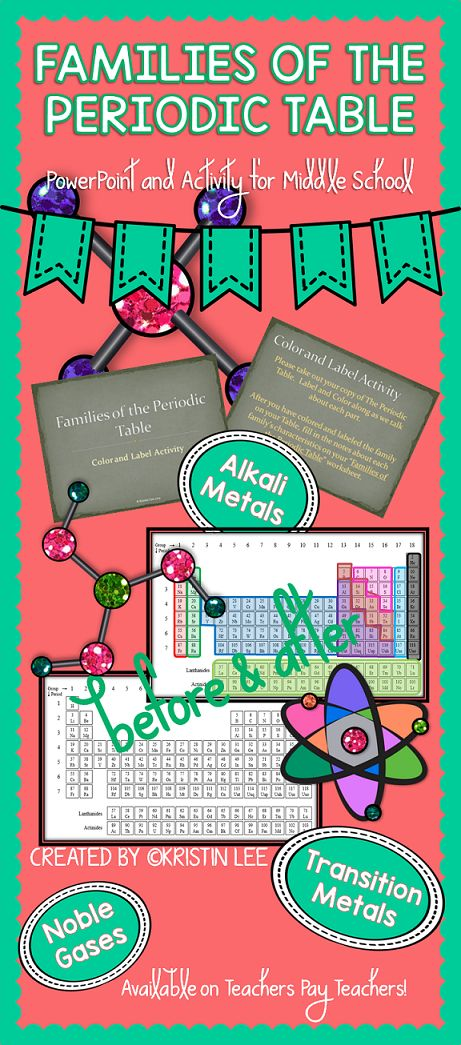 217 best the periodic table images on pinterest physical science families of the periodic table powerpoint coloring activity for middle school students science curriculum resource urtaz Images