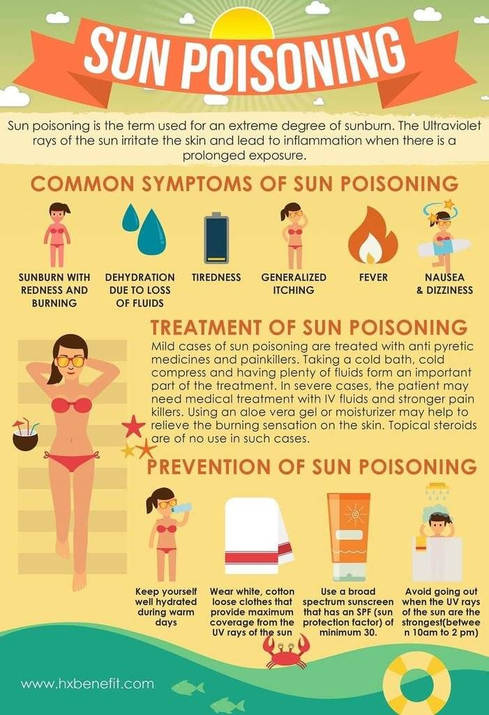 Table Of Content:What is Sun Poisoning Rash?Sun Poisoning Rash SymptomsSun Poisoning Rash CausesSun Poisoning Rash DiagnosisPictures of Sun Poisoning RashSun Poisoning Rash Treatment What is Sun Poisoning Rash? When excessive exposure of the skin to the harmful UV rays of the sun causes an allergic reaction in the form of development of itchy skin rash and the reddening of the skin, one may be said to suffer from Sun Poisoning Rash. Skin rashes from the sun may medically be termed as solar…