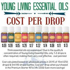 Super savings by the drop!  Enroller/Sponsor # 3017117.  Everyday Oils, Premium Starter Kit, Oily Families, Young Living Essential Oils, Oily Guidepost, Lemon, Frankincense, Copaiba, Lavender, Stress Away, R.C., Purification, Digize, Thieves, Peppermint, Panaway.