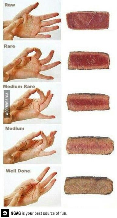 How to tell when a steak is done.