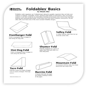 Strategies and Structures / Graphic Organizers and Foldables