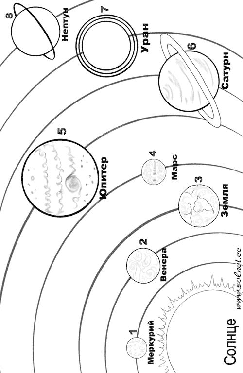 Солнечная система картинка для раскрашивания