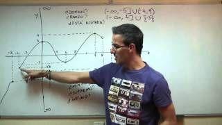 representar funciones tercer grado uniccos - YouTube